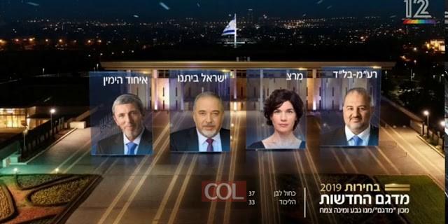 בחירות 2019 - מדגם חדשות 12
