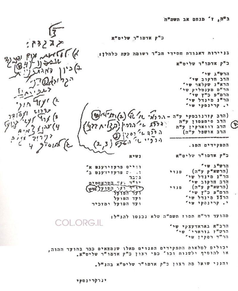 הרבי מורה בכתב יד קדשו על זהות חברי אגו